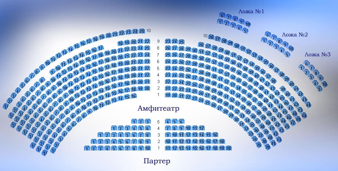 Московский Международный дом музыки, Театральный зал схема зала