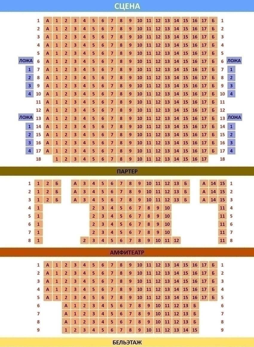 Театр на Малой Бронной схема зала