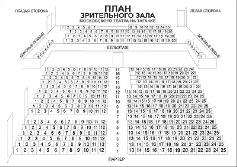 Театр на Таганке схема зала
