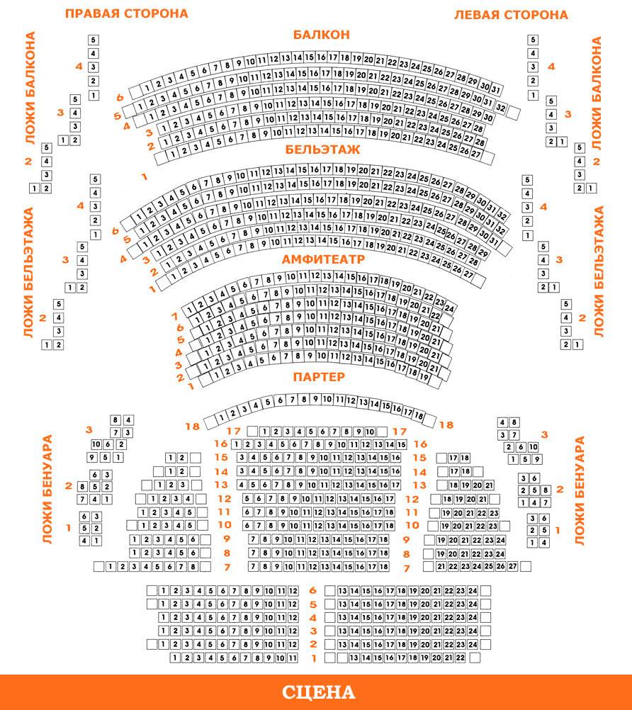 Театр им. Вахтангова схема зала